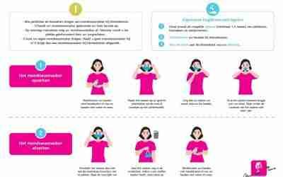 Vanaf 2 oktober draagt iedereen in het Alexander Monro Ziekenhuis een mond-neusmasker